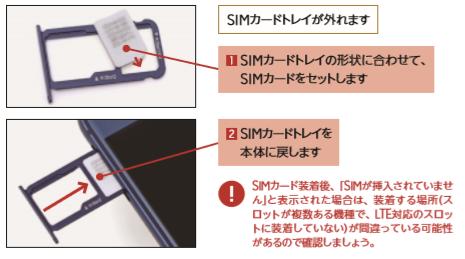 SIM Cardの交換はカードトレイをスマホから取出し、同じ大きさのSIMカードに交換し本体に戻す