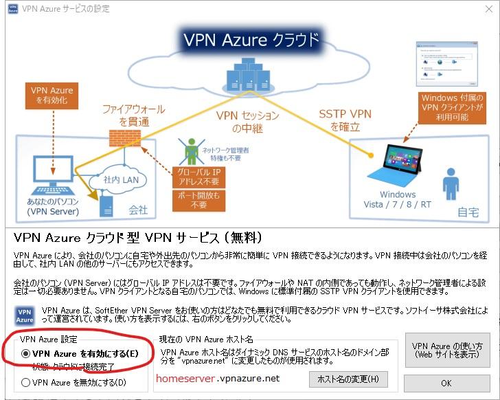 PN Azureを有効にするとルーターの設定なしでVPN接続が可能となる