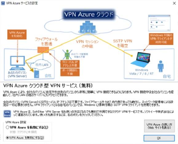 VPN Azureを有効にすると、ルーターの問題が解決出来る可能性がある